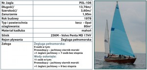 komandor_opis2